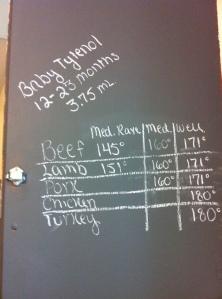 chalkboardpaint2